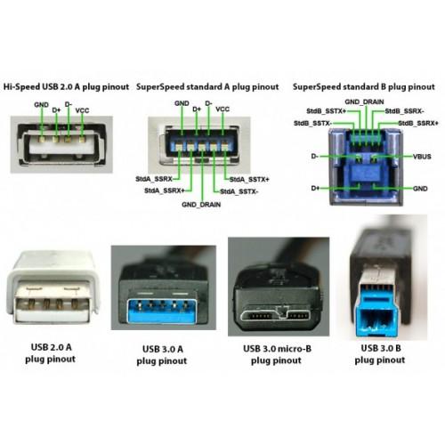 ΚΑΛΩΔΙΟ USB 3 ΕΚΤΥΠΩΤΗ TYPE ΣΕ TYPE B 1,8Μ