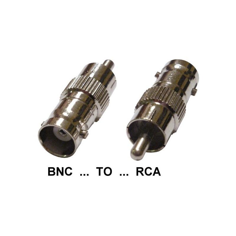 BNC-201 CONNECTORS