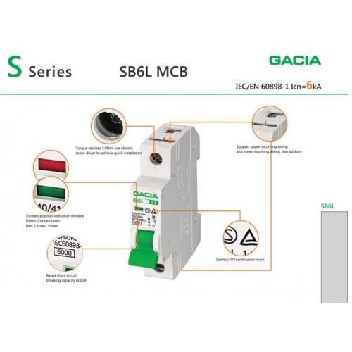 SB6L-1C20 GAC ΥΛΙΚΑ ΠΙΝΑΚΑ