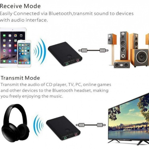Bluetooth Transmitter & Receiver A2DP Audio 3.5mm Jack Aux Adapter