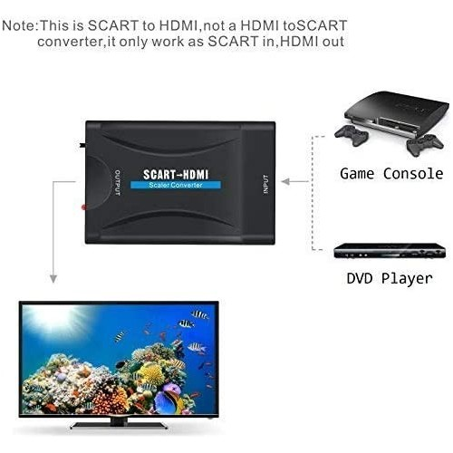 SCART to HDMI Adapter, GANA 1080P SCART to HDMI Converter for Connecting Set-Top Box