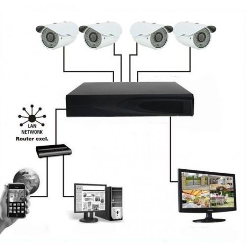 SET DVR ΚΑΤΑΓΡΑΦΙΚΟ HDMI 4CH - H264 4CH +20m ΚΑΛΩΔΙΑ + ΤΡΟΦΟΔΟΤΙΚΑ + ΠΟΝΤΙΚΙ